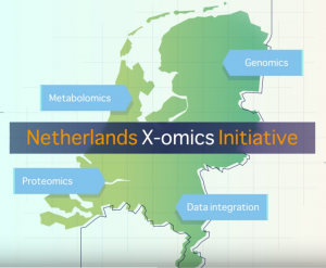 Netherlands X-omics initiative