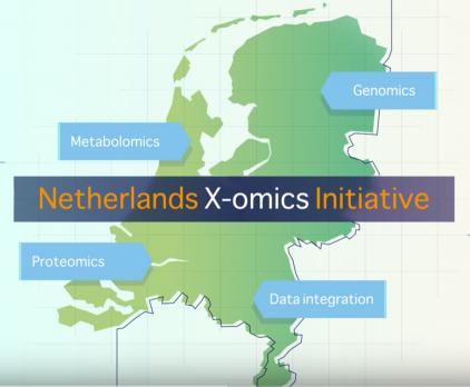 Netherlands X-omics initiative